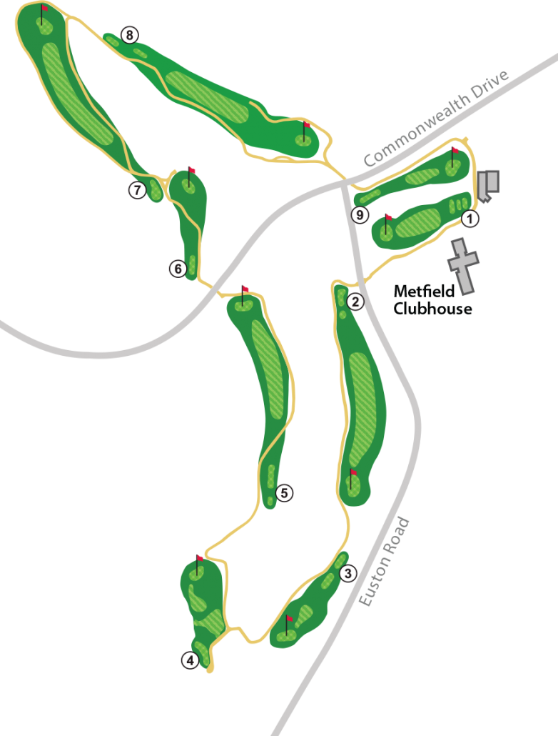 Brittany Golf Course Layout