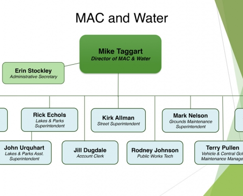 Organization Chart 2020 – MAC Water