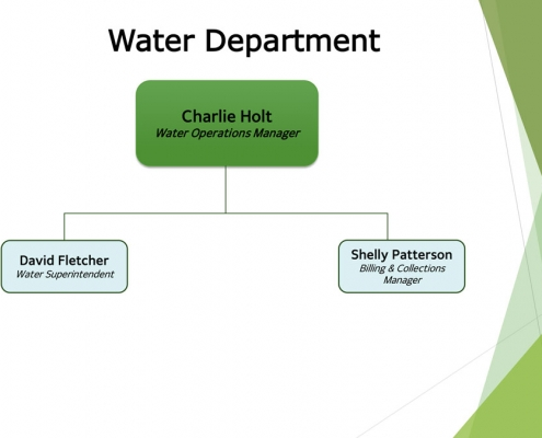 Organization Chart 2020 – Water Dept